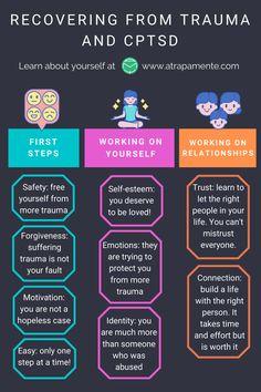 Mental Health Test, Mental Health Journal, Mental And Emotional Health, Emotional Healing, Trauma Quotes, Abuse Quotes, Ptsd Awareness, Mental Health Awareness, Trauma Therapy