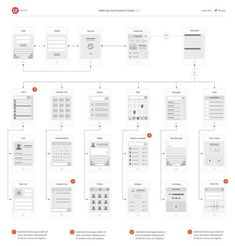 A Quick Guide to Getting Started with User Experience Design
