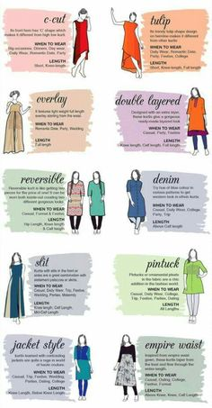 Fashion Tips For Women Life and Fashion Dresses Short. Fashion Tips For Women, Trendy Fashion, Plus Size Fashion, Style Fashion, Cc Fashion, Fashion Guide, Fashion Hacks, Indian Fashion, Fashion Terminology