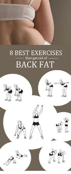 8 Proven Exercises to Get Rid of Back Fat fast - stylecrown.us-Exercises to Get Rid of Back Fat Back fat becomes more irritating when you wear tight fitting skin dress. Women feel very shy and [.] by shmessa Fitness Workouts, Easy Workouts, At Home Workouts, Fitness Tips, Health Fitness, Workout Routines, Motivation Yoga, Back Fat Workout, Back Exercises