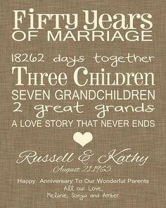 50th Anniversary Gift, Fun 50th Wedding Anniversary Print, Personalized Parent's…