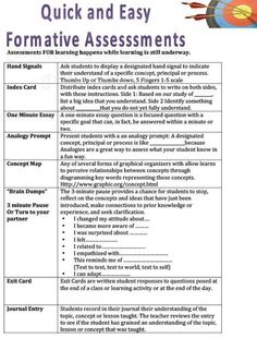 Quick and Easy Formative Assessments for middle school and/or high school age and any content area.