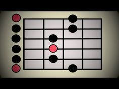 The FIRST SCALE you should learn on guitar | PLUS TEN RIFFS!! E Minor Pentatonic - YouTube