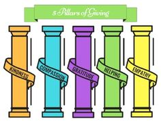 Pillars of Giving, The 5 Pillars of Giving, Foundation Of Giving, teaching kindness, compassion, empathy, helping others and gratitude