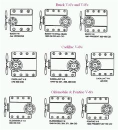 5e6d6d8744f00ece283cbf114eb8c530 buick cadillac file pontiac firing order jpg muscle 68 pinterest firebird olds 455 spark plug wire diagram at crackthecode.co