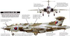 Blackburn Buccaneer S. Air Force Aircraft, Ww2 Aircraft, Aircraft Carrier, Military Jets, Military Aircraft, Blackburn Buccaneer, War Jet, F4 Phantom, German Submarines