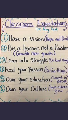 classroom expectations talk about culture and owning your own education and learning. These are lessons that should be carried through life and remembered especially with how many cultures we see in this country. Classroom Expectations, Classroom Behavior, Classroom Environment, Class Expectations, Middle School Classroom, Classroom Community, Future Classroom, History Classroom, Classroom Organization