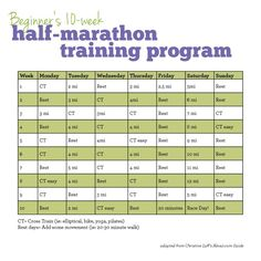 Beginners Half Marathon Training Schedule-- Tyler wants me to run a marathon with him by next year. Lets see if I can start off slow. Race Training, Training Programs, Running Training, Running Humor, Training Equipment, Cross Training, 10k Training Plan, Training Quotes, Running Workouts