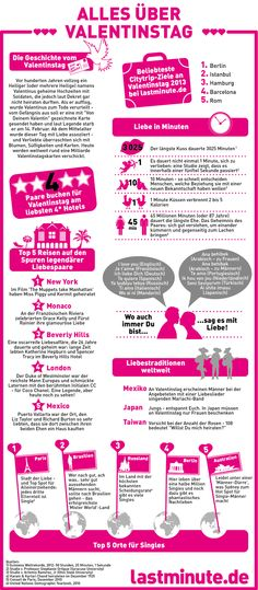 3025 Minuten - so lange dauerte der längste Kuss jemals.  Das und mehr findest in unserer Valentinstag-Infografik. http://blog.lastminute.de/pilgerreisen-valentinstag/