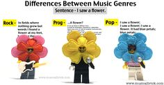 Differences between Music Genres - Musical Brick