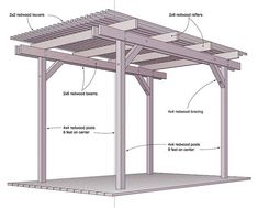 Build the perfect pergola in your garden this weekend. Here are 51 free DIY pergola plans to get you started. Gazebo Pergola, Building A Pergola, Pergola With Roof, Building A Shed, Pergola Ideas, Wood Pergola, Steel Pergola, Covered Pergola, Free Pergola Plans