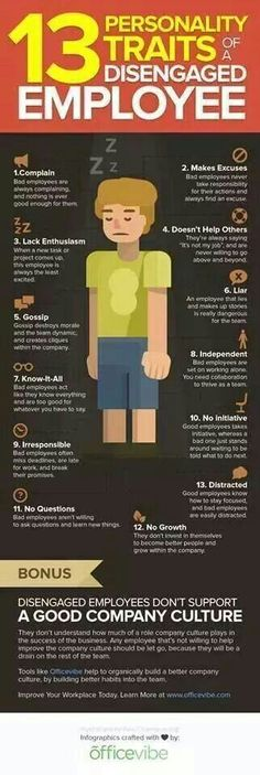 Disengaged employee infographic - don't be this worker!