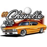 Motorsports, automotive Art for Apparel  artpulseinc.com