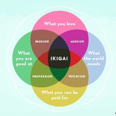 What is the Meaning Behind The Japanese Concept of Ikigai