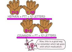 Heparin/Coumadin Lab Tests