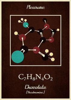 illustration inspiration sciences. sciences ludiques, molécule du chocolat, la théobromine.