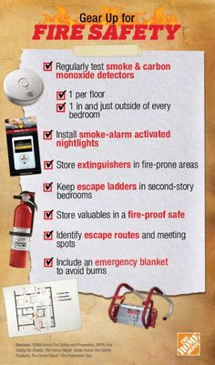 Fire Safety Month | Fire Escape Plan - Fire Safety Checklist | A Nut in a Nutshell