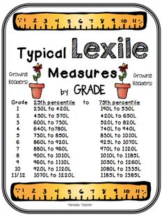 Lexile Levels by Grade~a GREAT tool to have when explaining book levels to parents!Lexile Levels by Grade~a GREAT tool to have when explaining book levels to parents! Reading Lessons, Reading Strategies, Reading Skills, Teaching Reading, Reading Comprehension, Guided Reading, Reading Levels, Teaching Ideas, Reading Activities