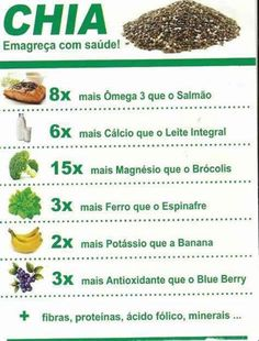 Sobre a Chia Healthy Living Tips, Healthy Tips, Healthy Snacks, Healthy Eating, Healthy Recipes, Fitness Nutrition, Health And Nutrition, Dieta Fitness, Menu Dieta