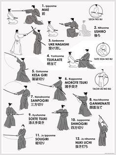 Martial Arts Dummy, Self Defense Martial Arts, Martial Arts Workout, Martial Arts Training, Kendo, Fight Techniques, Martial Arts Techniques, Katana, Batman Training