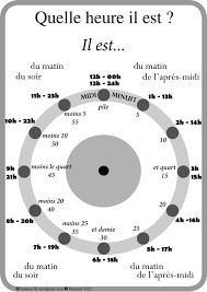 """Résultat de recherche d'images pour """"les loisirs fle pdf dessins"""""""