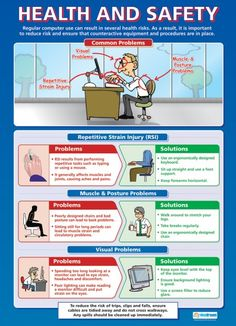 Health and Safety | Computing Educational School Posters