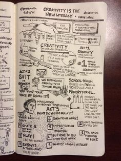 My #SXSW notes from another great session, Creativity is the New Literacy from @chasejarvis #sketchnotes #creative
