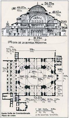 Santa Sofía de Constantinopla. Plano de cotas.