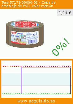 Tesa 57173-00000-03 - Cinta de embalaje de PVC, color marrón (Herramientas y Mejora del hogar). Baja 87%! Precio actual 3,24 €, el precio anterior fue de 24,59 €. https://www.adquisitio.es/tesa-uk-ltd/tesa-torre-rollos-cinta-1