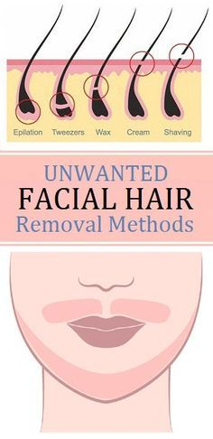 9 Unwanted Facial Hair Removal Methods..