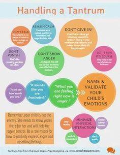 Mindful Parenting, Gentle Parenting, Parenting Advice, Parenting Classes, Parenting Quotes, Parenting Websites, Peaceful Parenting, Parenting Styles, Foster Parenting