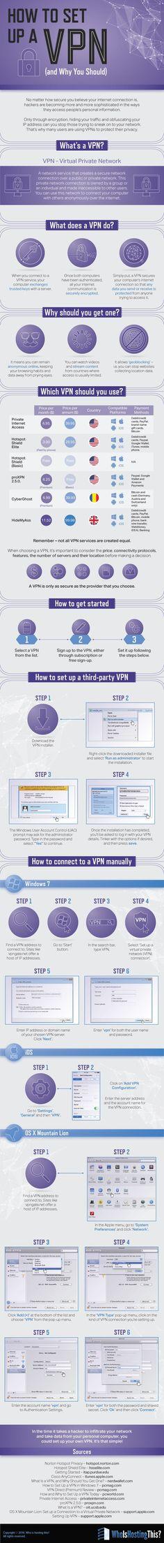 How to Set Up a VPN #infografía