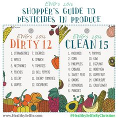 When eating clean, it's preferred to go organic. If you're on a budget (like most of us are) use these lists (from the EWG) to help you make the best decisions when your produce shopping.  HealthySelfie.com  #rawinspiratiin #rawvegansofig #highcarblowfat #rawtill4 #fullyraw #healthy #rawfood #healthy#nutrition #nourish #veganzone #rohkost #veganusa #vegan #veganism #feelthelean #foodstagram #foodporn #healthyeating #hungry #healt
