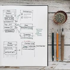 UI/UX Design Glossary. Steps to Usability — Medium