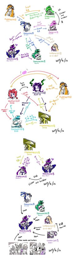 [Splatoon] About my squid kids by zzoza on DeviantArt Relationship of the squids