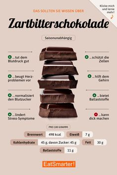 Schokolade You should know that about bittersweet chocolate 1200 Calories, Healthy Life, Healthy Eating, Watermelon Smoothies, Food Facts, Eat Smarter, Health And Nutrition, Food Inspiration, Clean Eating