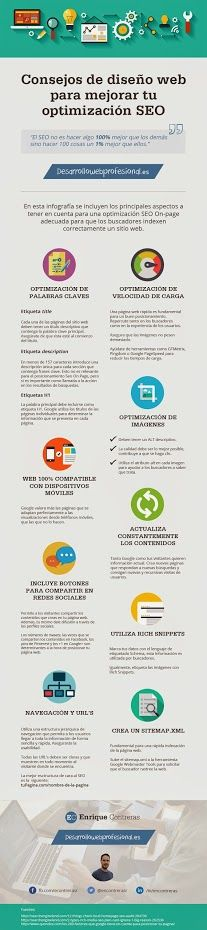 Consejos de diseño web para mejorar tu Optimización SEO