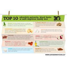 Vychytávky - 30ti denní výzva Healthy, Diet, Health