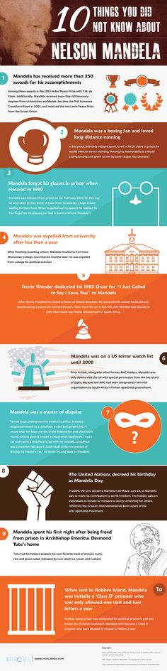 10 Things You Probably Did Not Know About Nelson Mandela  #Infographic #NelsonMandela #Entertainment