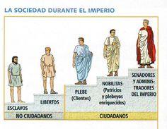 KANTICUARTOS: La Edad Antigua: la época romana