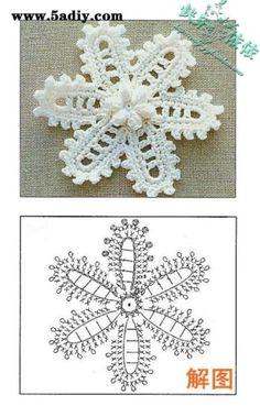Irish Crochet Flower (chart + tutorial) by tonya.perich