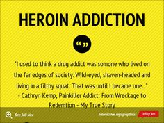 Infographic: Heroin ADdiction