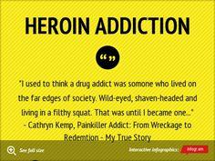 Infographic: Heroin ADdiction
