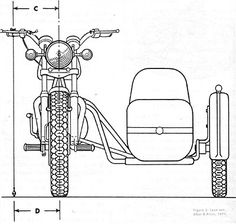 sidecar_geometry_watson, also applies to bicycle sidecars!