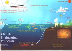Diverting hurricanes might cause even more conflict than stealing another country's rain. It is theoretically possible by selective cloud seeding, given that a tropical storm derives its energy from the latent heat released as clouds are formed.