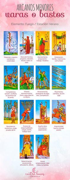 Rider Waite Tarot Deck - The Eccentric Muse Tarot Waite, Tarot Rider Waite, Tarot Significado, Free Tarot Reading, Tarot Astrology, Love Tarot, Tarot Card Meanings, Tarot Spreads, Psychic Readings