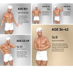 Start Transformation Now!🍎🥑 28 Day Challenge, Warts, Stop Eating, Gain Muscle, Intermittent Fasting, Mens Fitness, Men Workouts, How To Find Out, Challenges