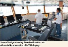 Real Life Accident: Improper Bridge Procedures And ECDIS Use Causes Grounding of Ship