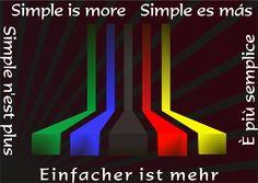 Einfacher ist mehr Simble is more