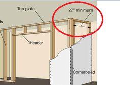"""INTERIOR closet depth minimum standard is 27"""""""